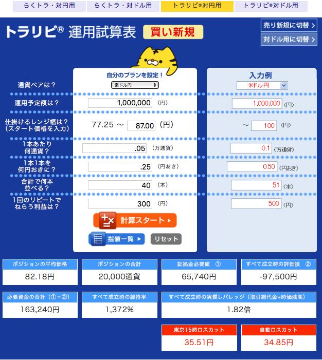 トラリピ運用資産表