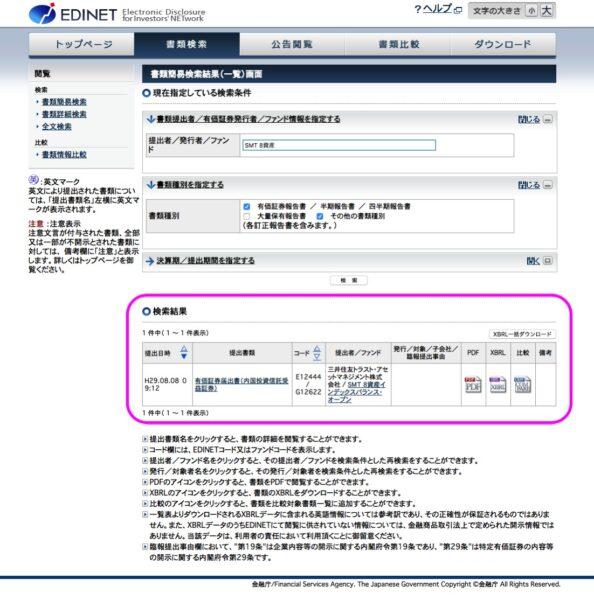 SMT 8資産インデックスバランス・オープン検索結果