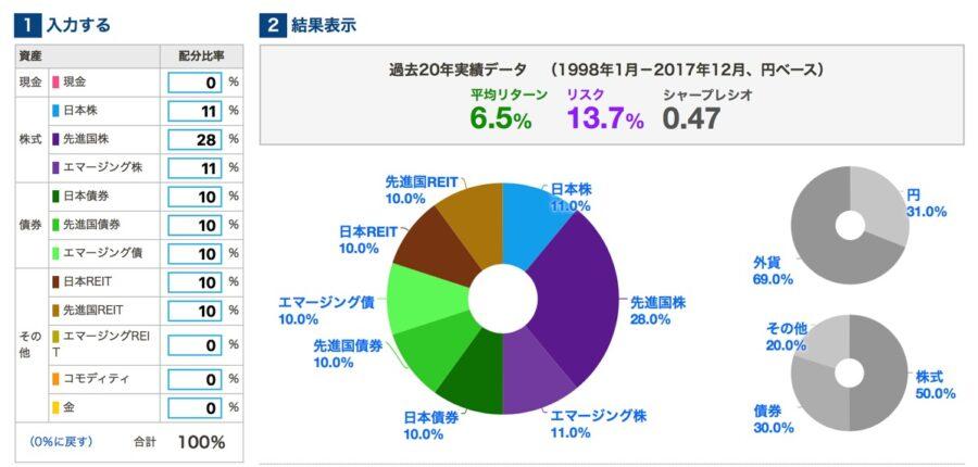 myindex 期待リターン