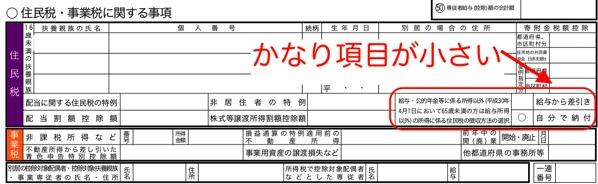 Kakuteishinkoku futsucyousyu