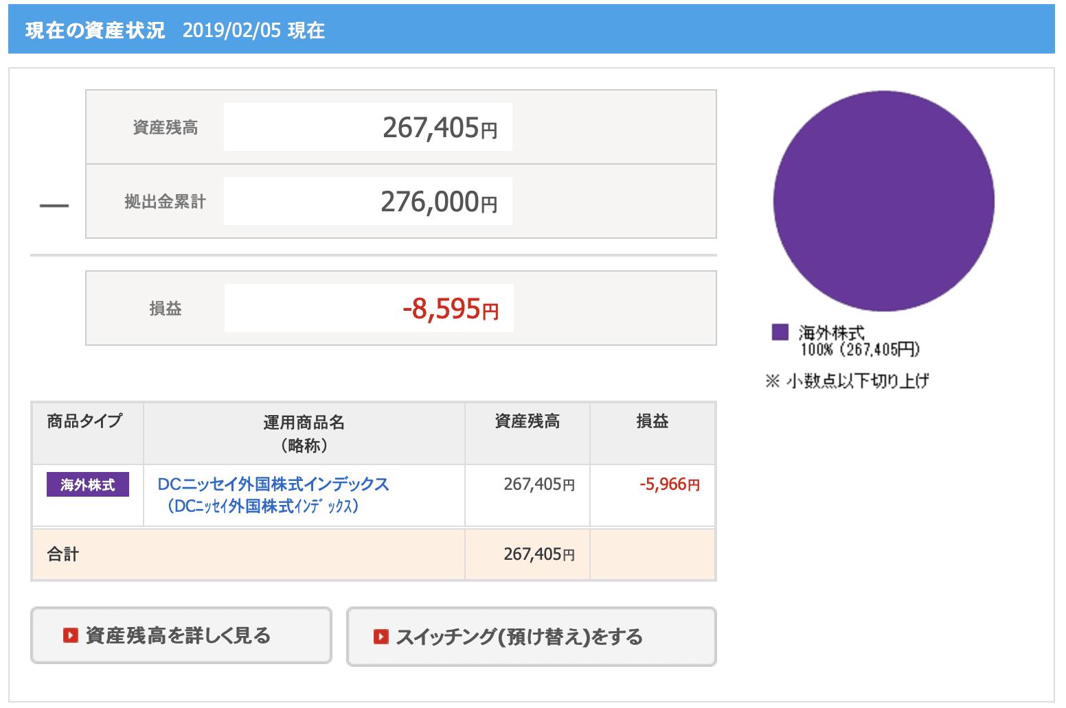 SBI証券iDeCoオリジナルプラン資産目録