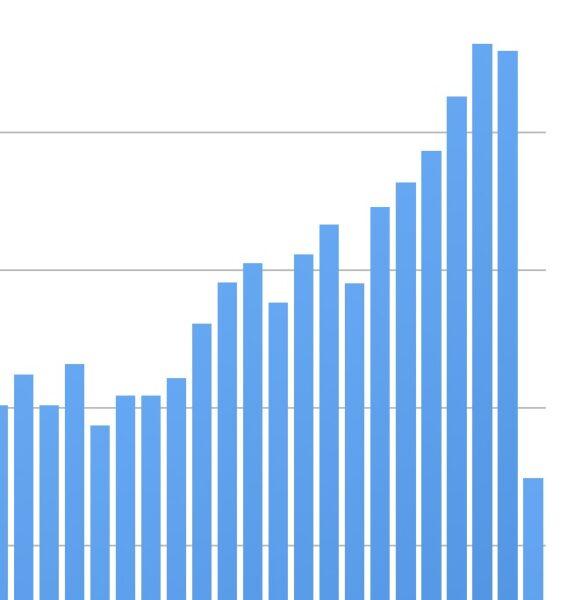Graph20200325