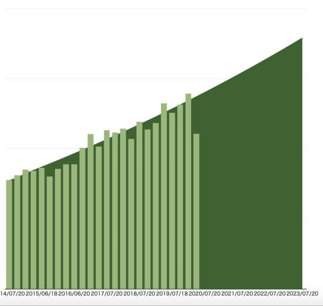 Graph20200428
