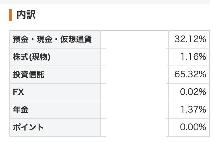 Himedaka2020wariai